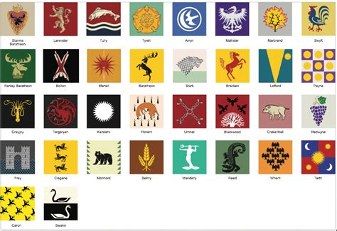 game of thrones house sigils game of thrones house sigils eps vector file by