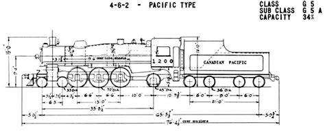 steam engine line diagram canadian pacific railway g5 1200 class steam locomotive diagram trains and railroadiana
