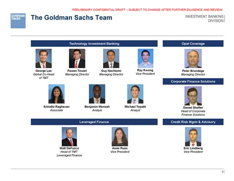 Goldman Sachs Mba Associate Program by Logo