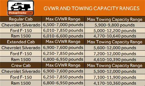 2014 ford f250 towing capacity suv cargo capacity comparison autos post