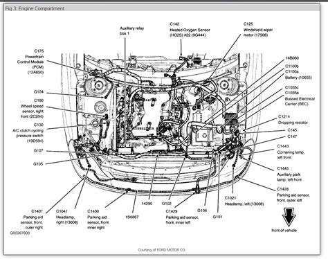 2005 ford freestar fuse diagram fuse box diagram electrical problem 2005 ford freestar 6