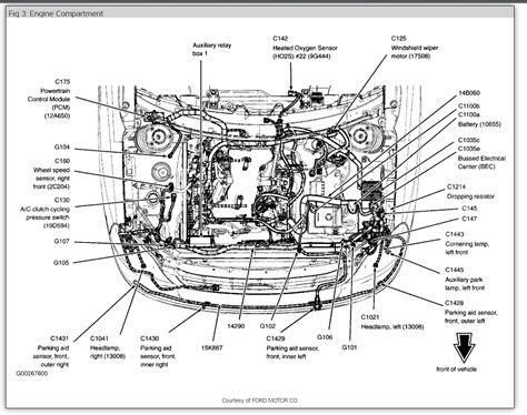 2005 ford freestar problems fuse box diagram electrical problem 2005 ford freestar 6