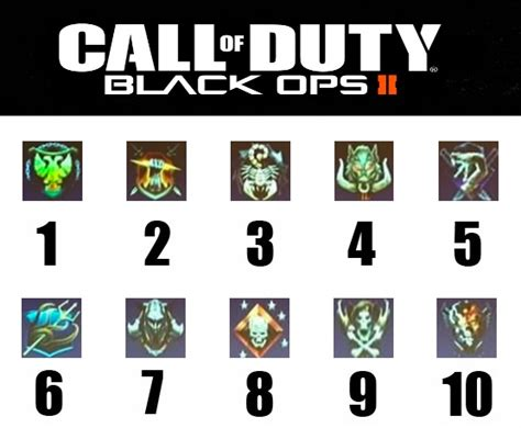call of duty black ops 2 prestige confirmed black ops 2 emblems prestige 1 gt 10 se7ensins