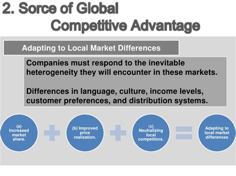 Competitive Advantage ppt competitive advantage
