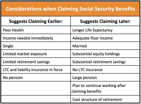social security table social security expectancy tables brokeasshome com