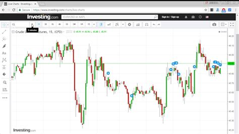 free charting software free charting software for intraday technical analysis for