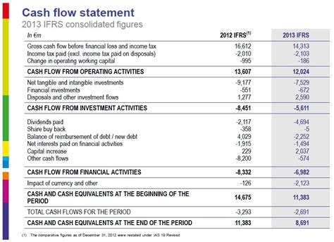 sle cash flow statement real estate proforma statement search results calendar 2015