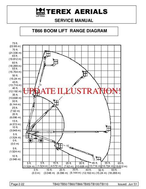 160 ft boom lift wiring diagrams wiring diagram schemes