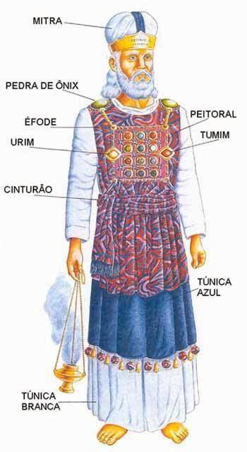 las vestiduras del sumo sacerdote de israel las vestiduras del sumo sacerdote images frompo 1