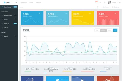 open source template engine top 20 responsive admin dashboard html templates free