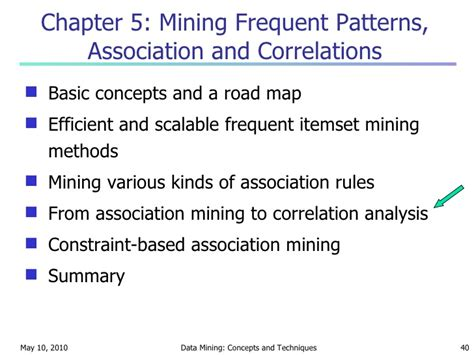 frequent pattern mining meaning association rule mining
