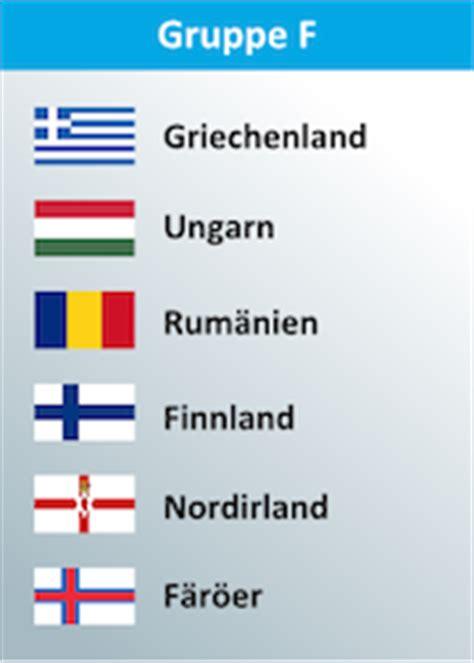 tabelle gruppe f em qualifikation ergebnisse u tabelle