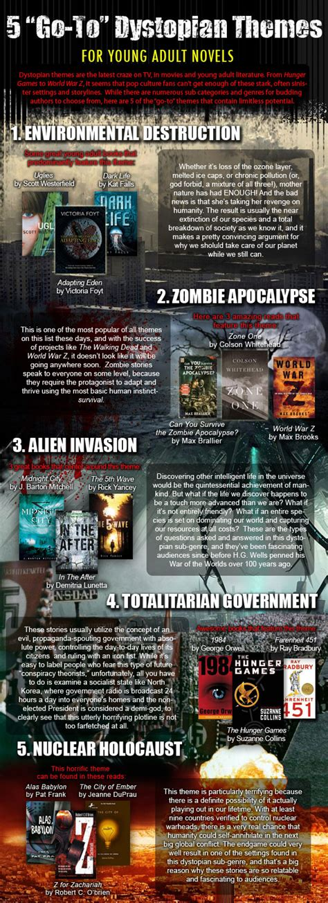 themes in ya literature infographic 5 go to themes for dystopian ya novels