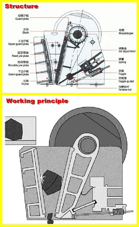 jaw crusher diagram high efficiency brand mini crusher buy mini