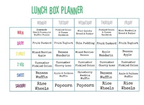 lunch box planner printable beccis domestic bliss lunch box planner free printable
