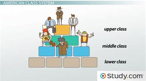 american class system  structure definitions types  social classes video lesson