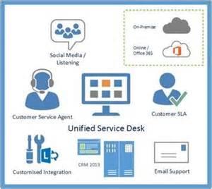 usd help desk microsoft dynamics crm 2013 unified service desk