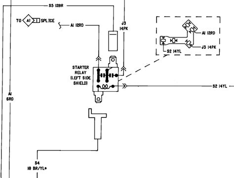 starter solenoid wiring diagram dodge choice image