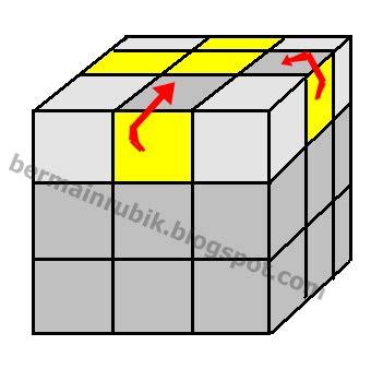 video tutorial bermain rubik 3x3 tiara blog cara bermain rubik 3x3