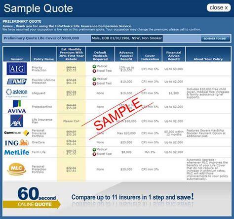 Car Insurance Comparison Quote 5 by Pictures Car Insurance Quotes Comparison Daily Quotes
