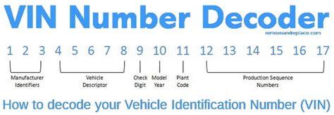 Jeep Vin Decoder Chevrolet 2014 Vin Numbers Autos Weblog