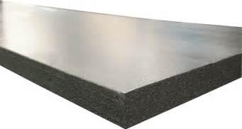 crawl space insulation radiant heat barrier installation