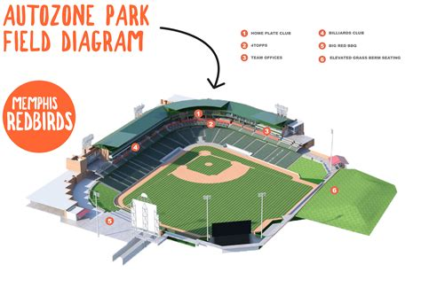 Autozone Park Seating Diagram autozone park seating brokeasshome