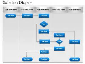 swim diagram powerpoint template 0314 swimlanes and sequence diagram graphics