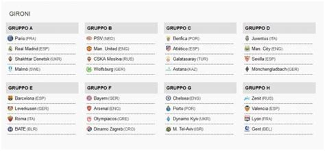 Calendario J League 2015 Chions League Il Girone D Della Juventus