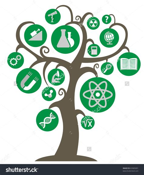 knowledge clipart science tree pencil and in color