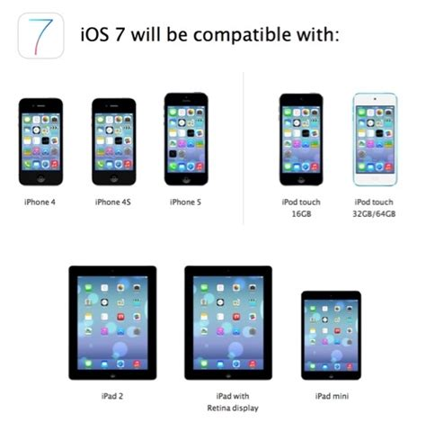 give your iphone an ios 7 makeover with this new theme top five reasons not to install ios 7 right away