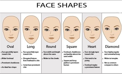 How To Determine Hair Type by How To Determine Your Eyebrow Shape Based On Your Shape