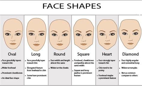 A-Shaped Bob Haircut – Short Bob Hairstyles ? Stylish and Practical Haircuts Ideas