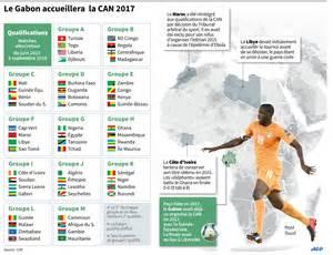 Calendrier Qualification 2017 Can 2017 Le Gabon Choisi Au D 233 Triment De L Alg 233 Rie Et Du