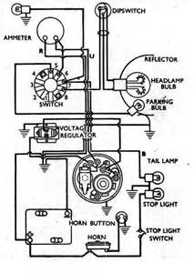 bare bones wiring diagram sincgars radio configurations diagrams elsavadorla