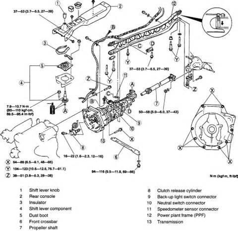 repair guides manual transaxle transaxle removal installation 1 autozone
