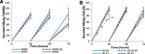supplementary b supplemental materials for alisporivir inhibition of