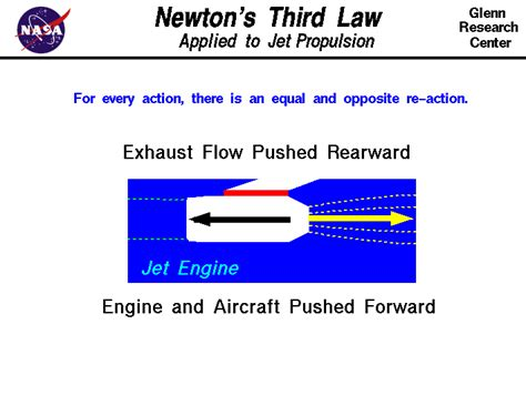 biography of isaac newton and his third law nasa newton s laws of motion page 2 pics about space
