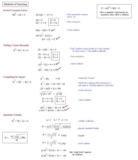 Factoring Practice Worksheet by Factoring By Grouping Factoring By Grouping Practice