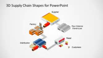 3d supply chain shapes for powerpoint slidemodel