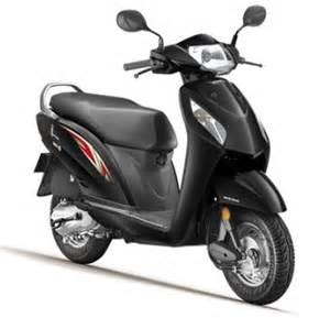Honda Activa I Honda Activa I Review Price Model Types Stores