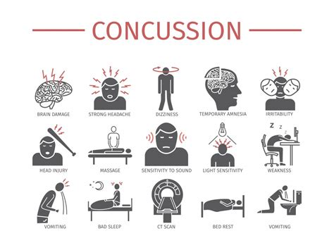 concussion and light sensitivity concussion sensitivity to light lightneasy