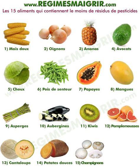 alimenti contenente zinco fruit commencant par y chrimole mis jour le la chrimole
