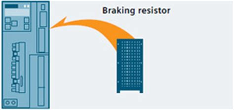 braking resistor function sinamics v90 water jet cutting machines mounting taper spindles pune india