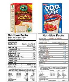 Toaster Oven Cookies Cherry Pop Tart Nutrition Facts