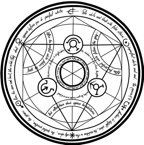 transmutation circle tattoo fma series what are the transmutation circles in