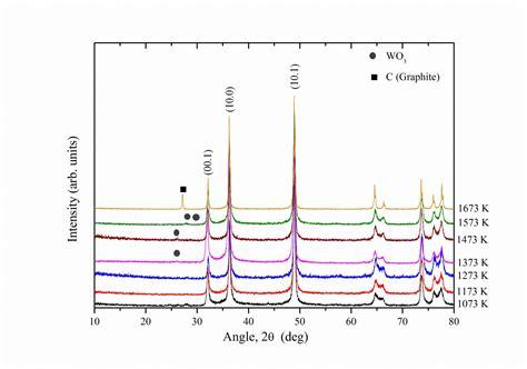 qucs schottky diode qucs diode bridge 17 images notes d emmanuel vieira cao electronique prise de vue how to
