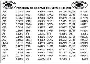 fraction decimal chart new calendar template site