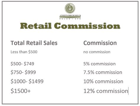 Offer Letter With Commission Structure 2015 retail commission structure joseph michael s salon
