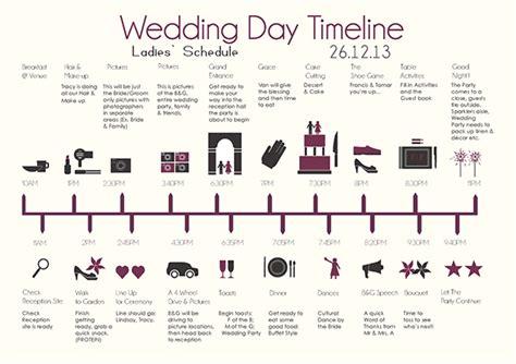 Wedding Stuff by Wedding Stuff On Behance